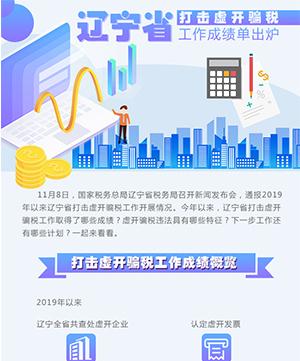 遼寧省打擊虛開騙稅工作成績單出爐