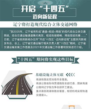 """【開啟""""十四五""""·邁向新徵程】遼寧將打造現代綜合立體交通網絡"""