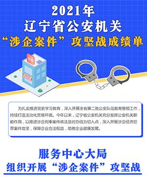 """2021年遼寧省公安機關""""涉企案件""""攻堅戰成績單"""